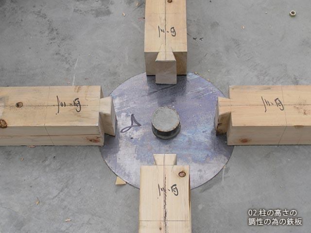柱の高さの調性の為の鉄板